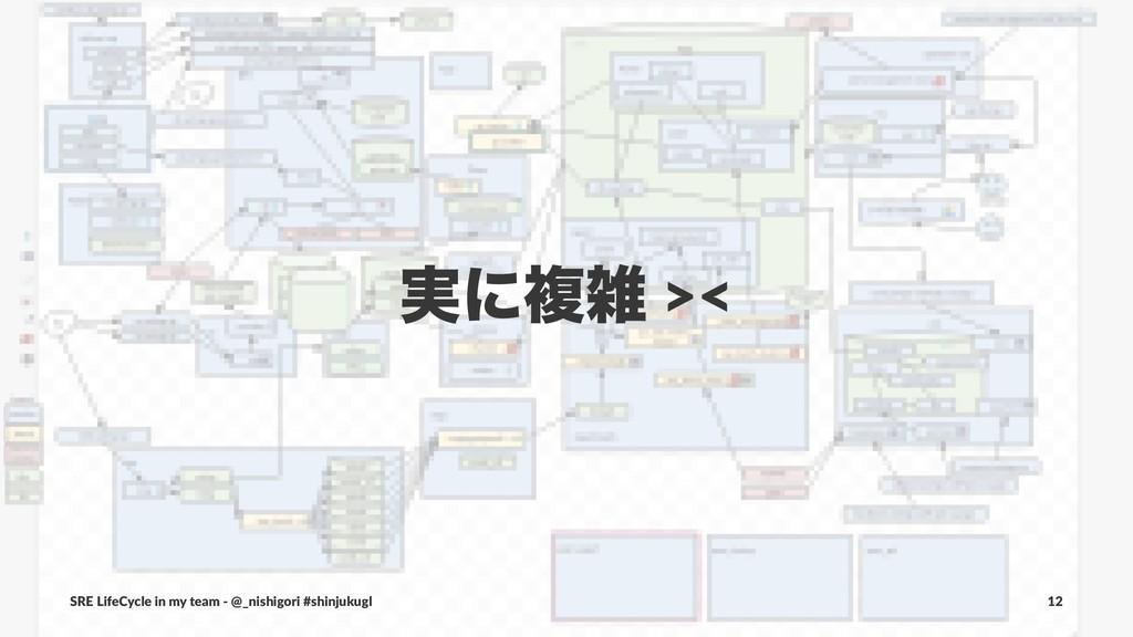 ࣮ʹෳ >< SRE LifeCycle in my team - @_nishigori ...