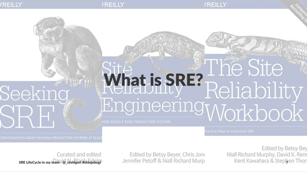 What is SRE? SRE LifeCycle in my team - @_nishi...