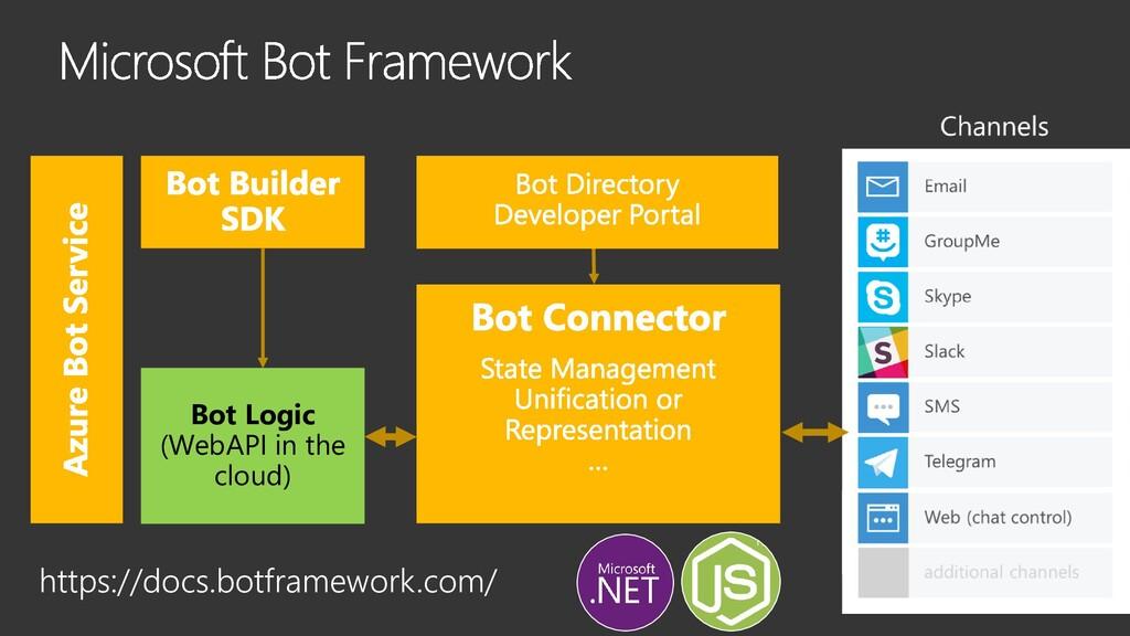 Bot Logic (WebAPI in the cloud) https://docs.bo...
