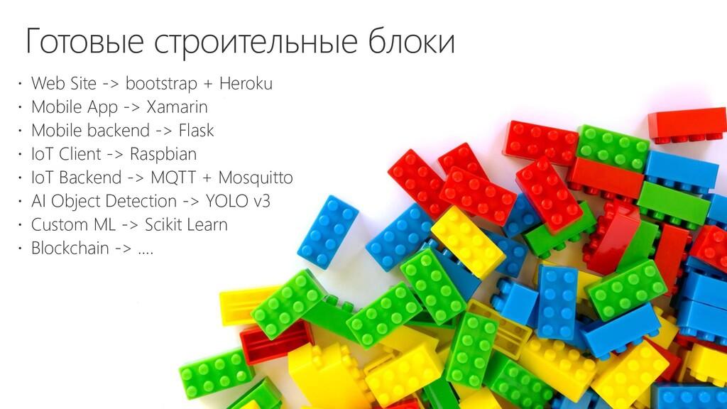 Готовые строительные блоки  Web Site -> bootst...