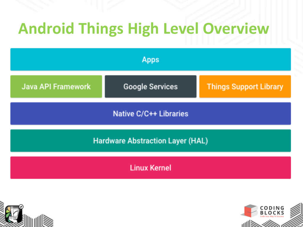 Android Things High Level Overview