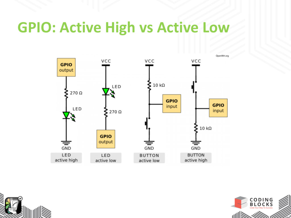 GPIO: Active High vs Active Low