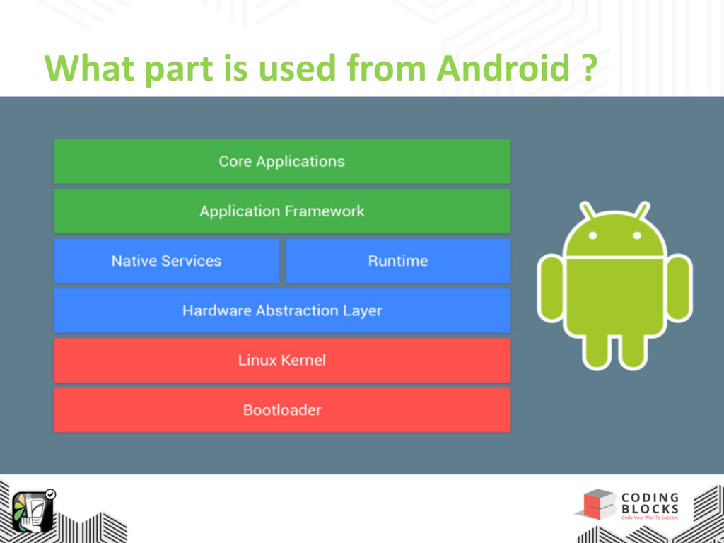 What part is used from Android ?