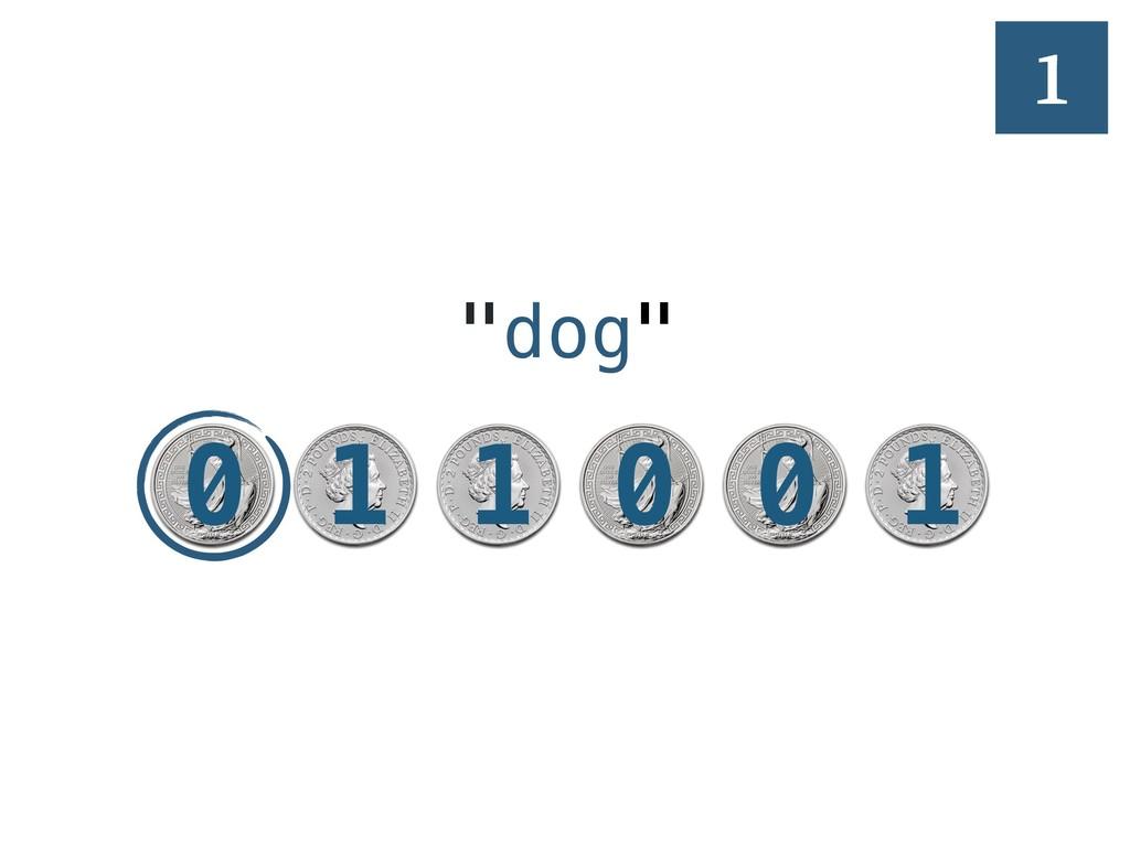 """1 """"dog"""" 0 1 1 0 0 1"""