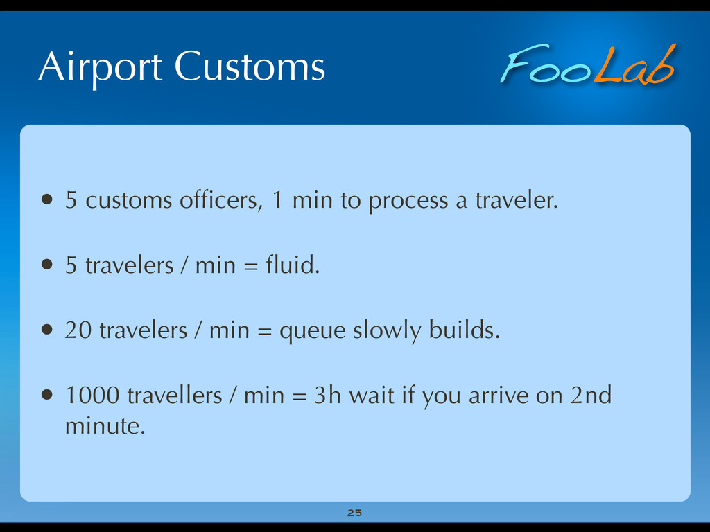 FooLab Airport Customs 25 • 5 customs officers, ...