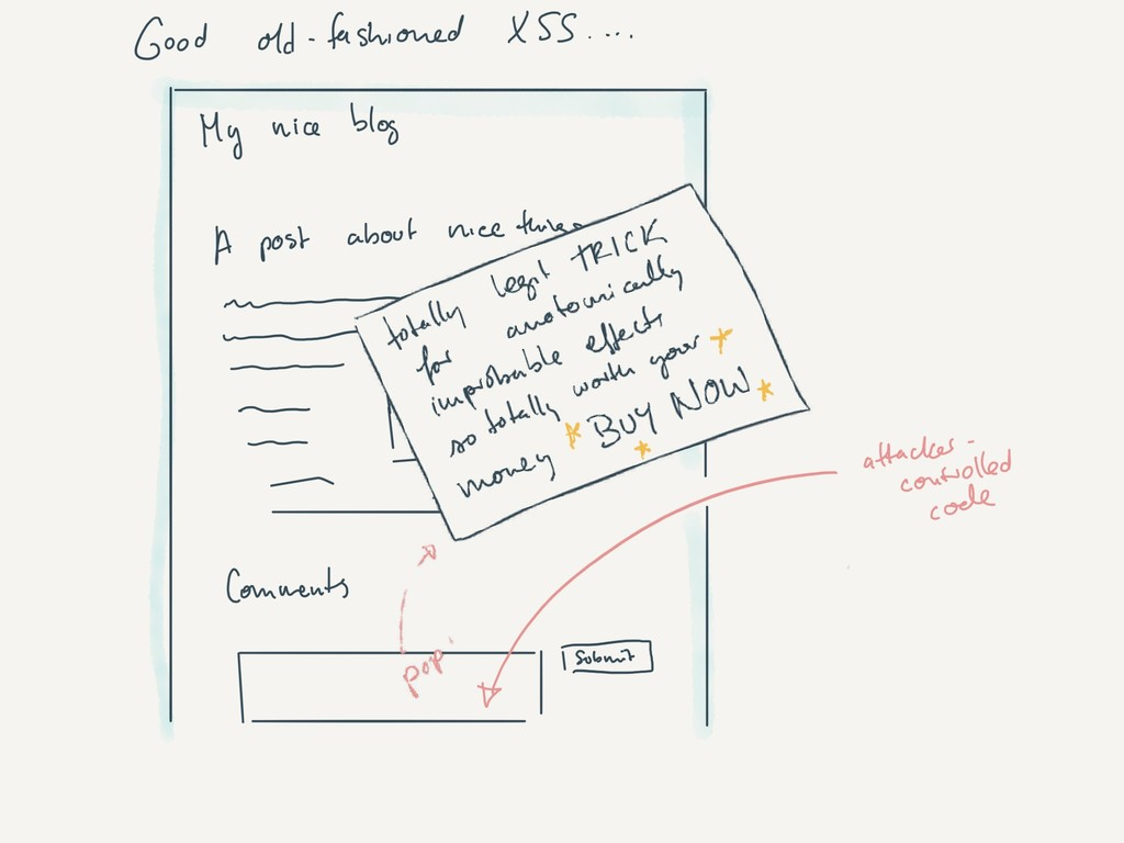 Scary nodejs xss possibilities