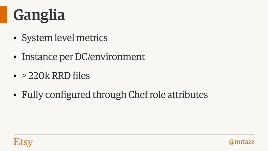 @mrtazz Ganglia • System level metrics • Instan...