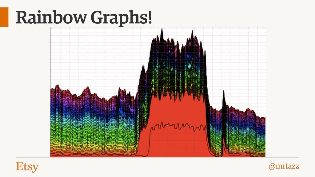 @mrtazz Rainbow Graphs!