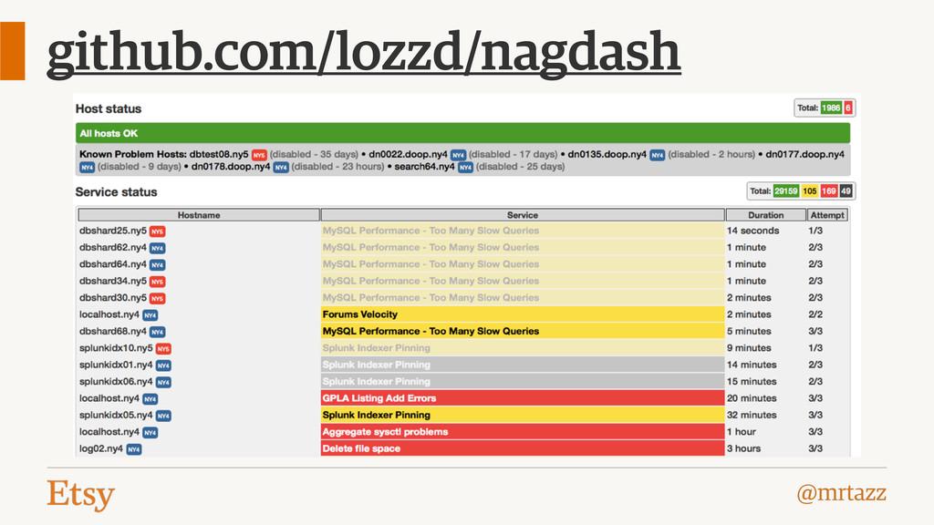 @mrtazz github.com/lozzd/nagdash