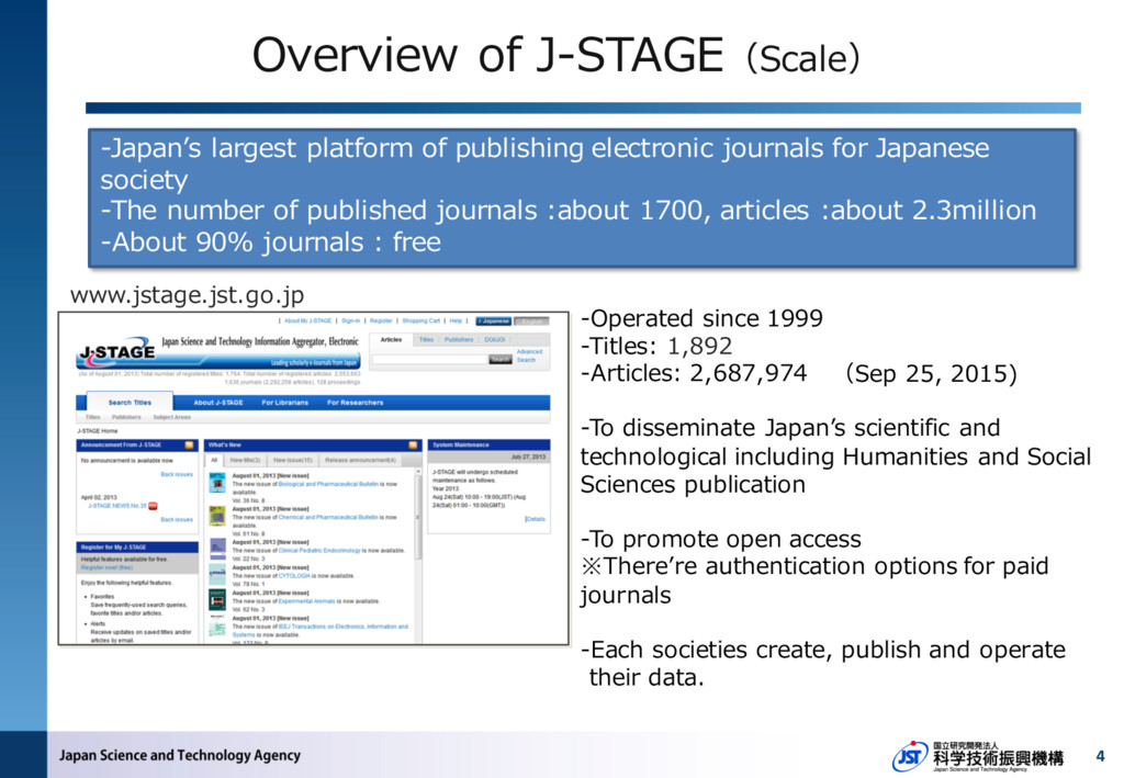 Overview of J-STAGE(Scale) www.jstage.jst.go.jp...