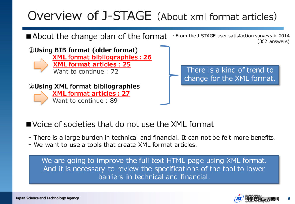 8 Overview of J-STAGE(About xml format articles...