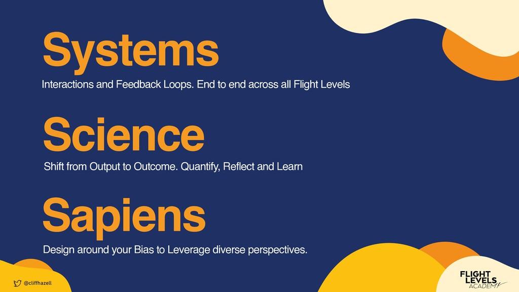 Sapiens @cli ff hazell Design around your Bias ...