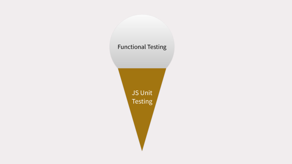 Functional Testing JS Unit Testing