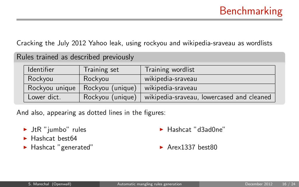 Benchmarking Cracking the July 2012 Yahoo leak,...