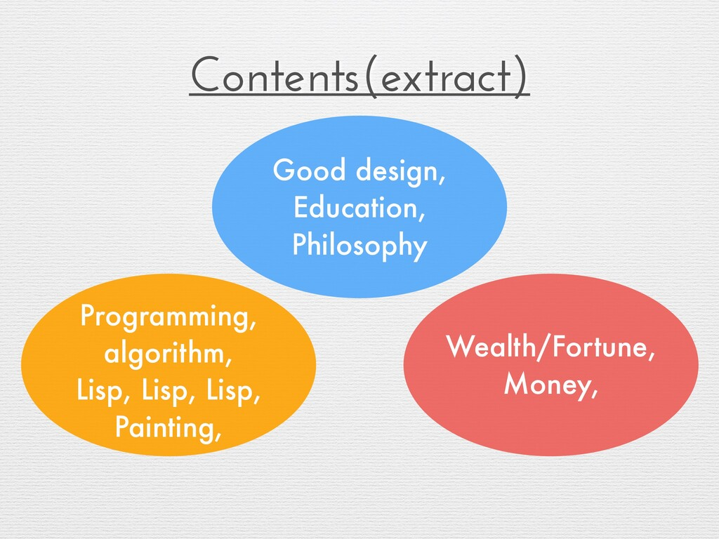 Contents(extract) Good design, Education, Philo...
