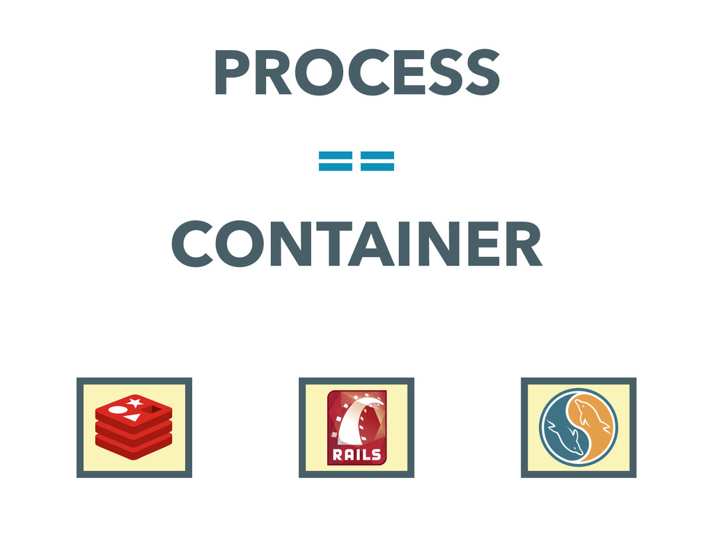 PROCESS == CONTAINER