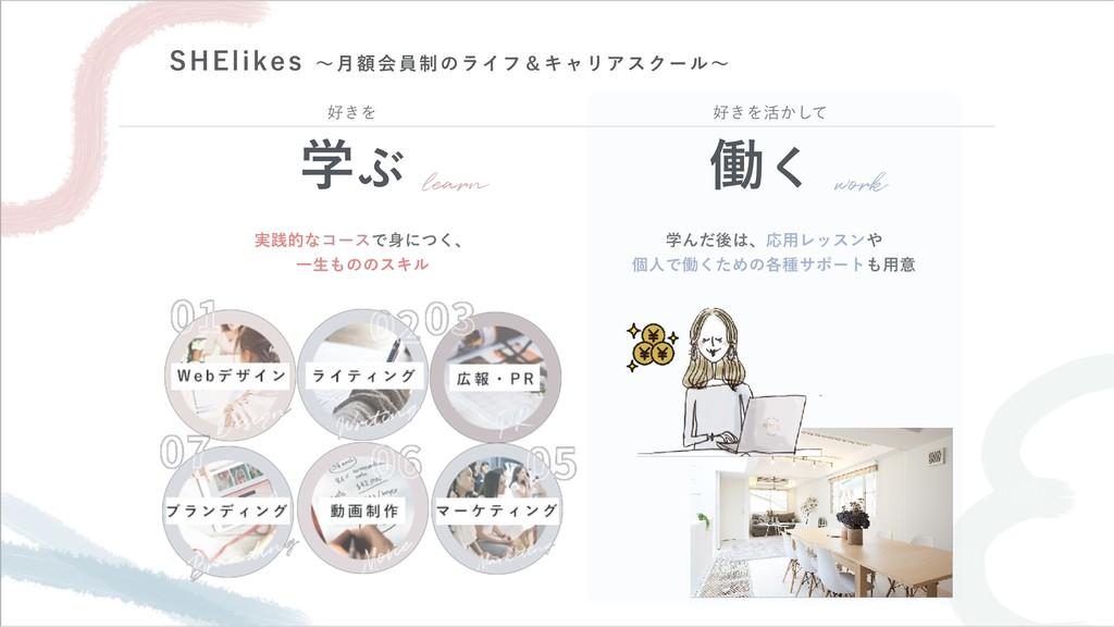 4)&MJLFTʙֹ݄ձһ੍ͷϥΠϑˍΩϟϦΞεΫʔϧʙ SHE designs ֶͿ ࣮ફ...