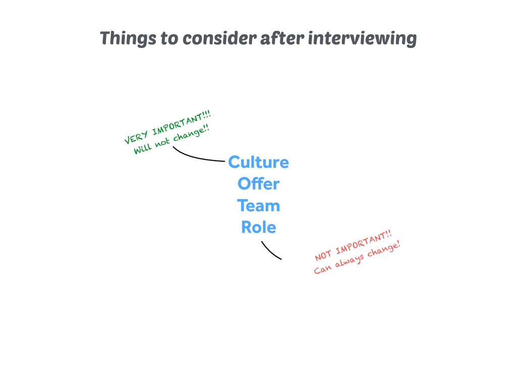 Culture Offer Team Role Things to consider after...