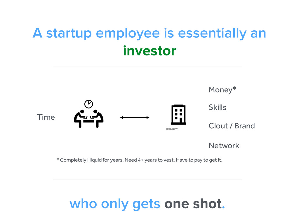 A startup employee is essentially an investor T...