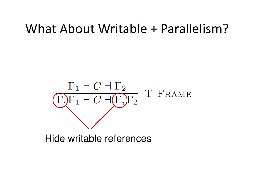 What About Writable + Parallelism? Hide writabl...