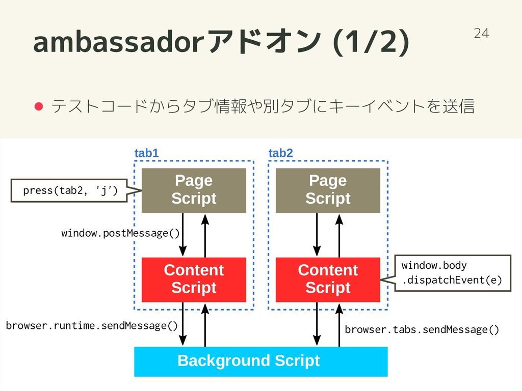 ambassadorアドオン (1/2) テストコードからタブ情報や別タブにキーイベントを送信...
