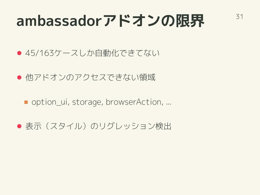 ambassadorアドオンの限界 45/163ケースしか自動化できてない 他アドオンのアクセ...