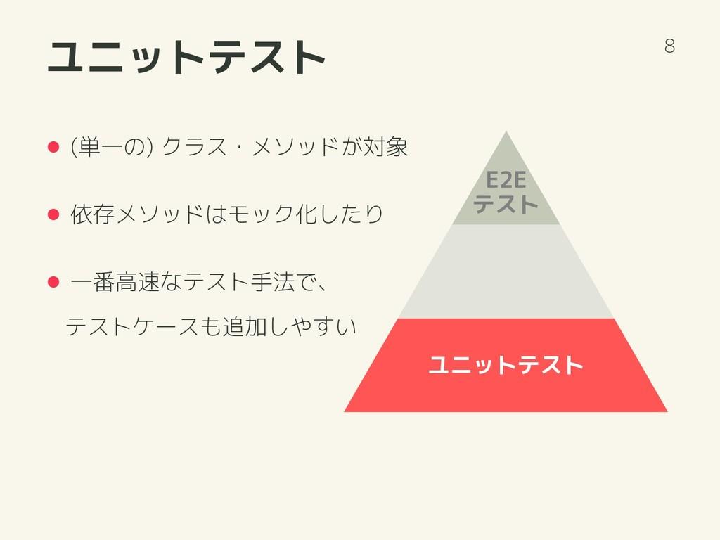 ユニットテスト E2E テスト ユニットテスト (単一の) クラス・メソッドが対象 依存メソッ...