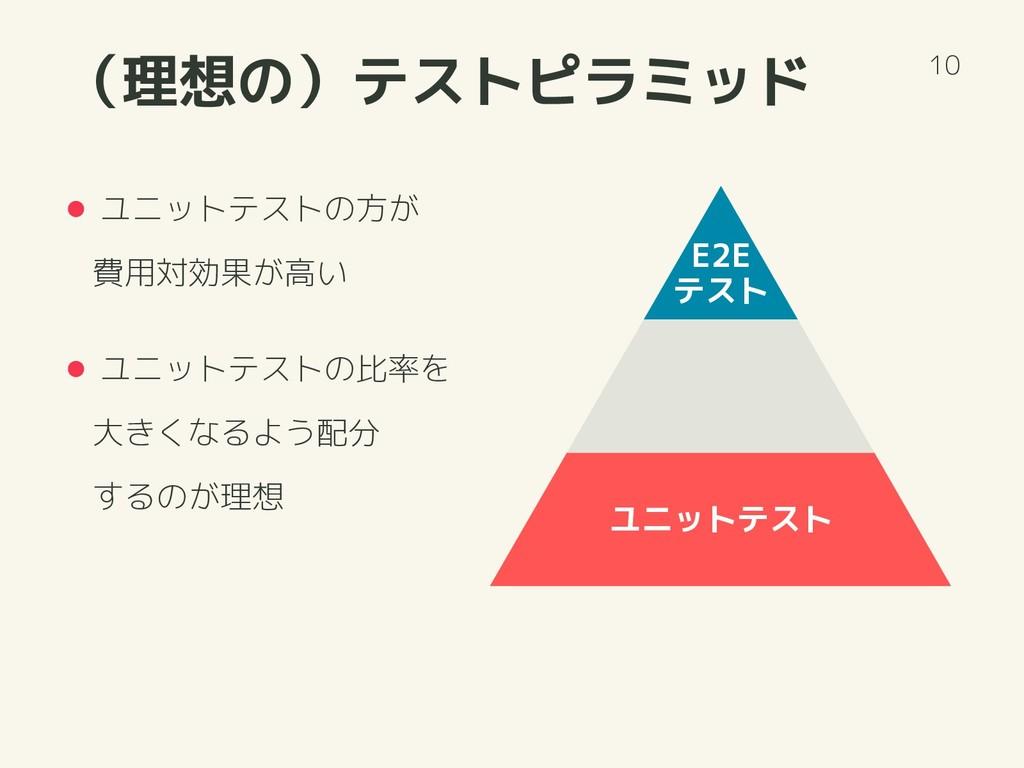E2E テスト ユニットテスト (理想の)テストピラミッド ユニットテストの方が 費用対効果が...