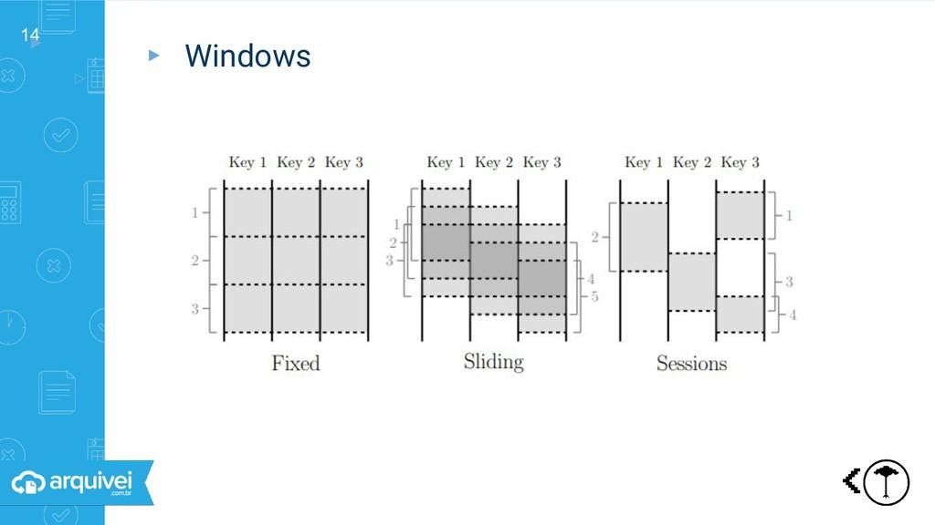 14 ▸ ▹ Windows ▸ Windows