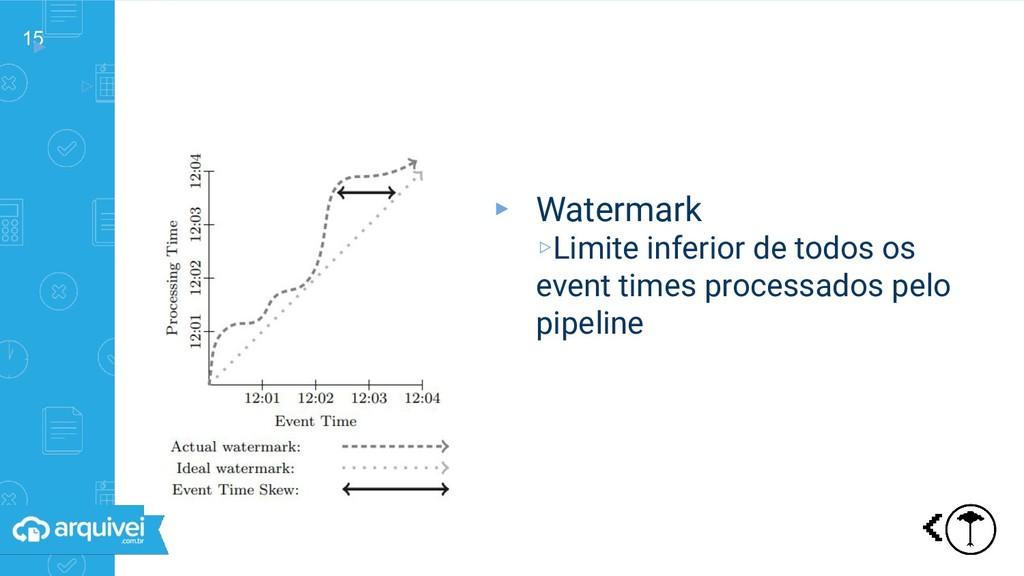15 ▸ ▹ Watermark ▸ Watermark ▹Limite inferior d...