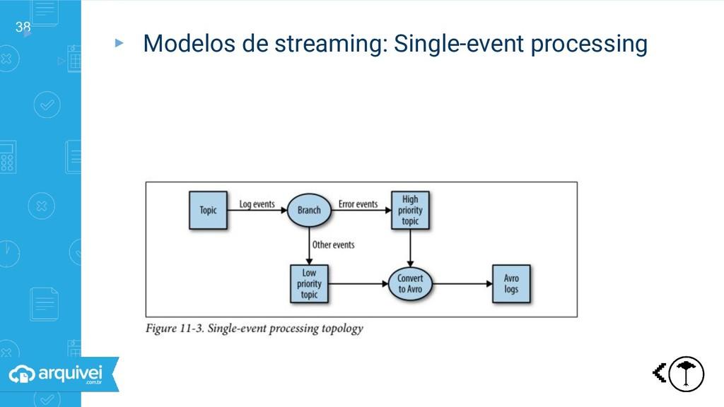 38 ▸ ▹ Streaming: diferentes modelos ▸ Modelos ...