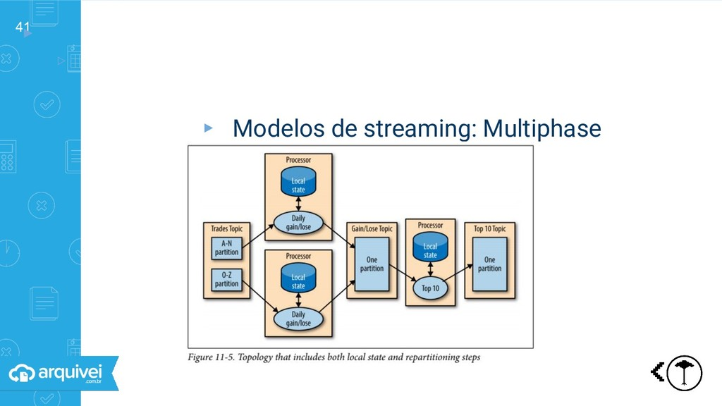 41 ▸ ▹ Streaming: diferentes modelos ▸ Modelos ...