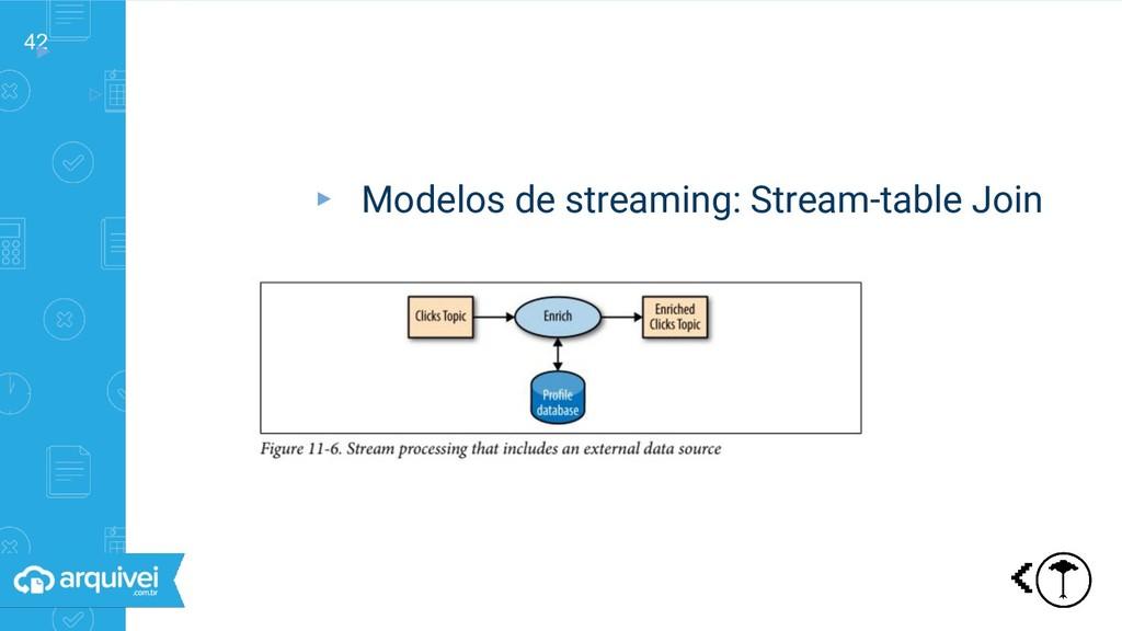 42 ▸ ▹ Streaming: diferentes modelos ▸ Modelos ...