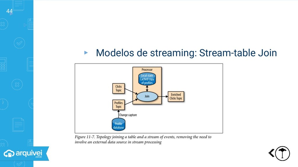 44 ▸ ▹ Streaming: diferentes modelos ▸ Modelos ...