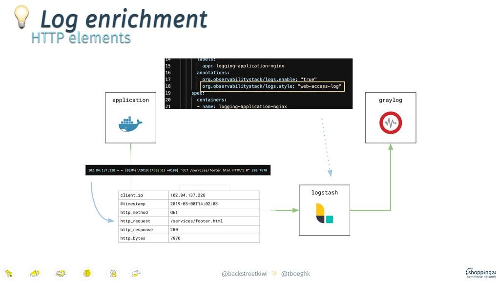 @backstreetkiwi ✨ @tboeghk  Log enrichment HTTP...