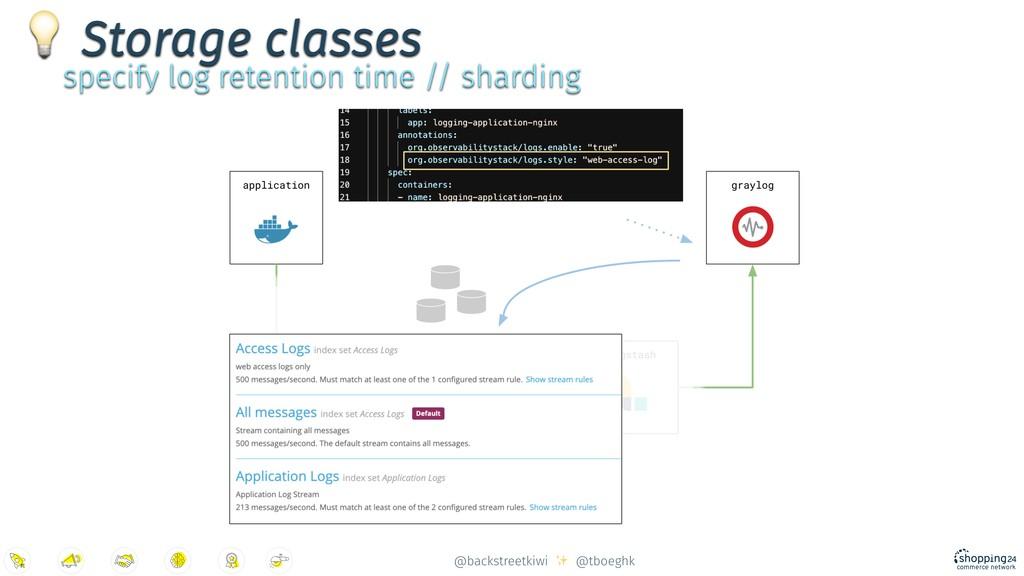 @backstreetkiwi ✨ @tboeghk  Storage classes spe...