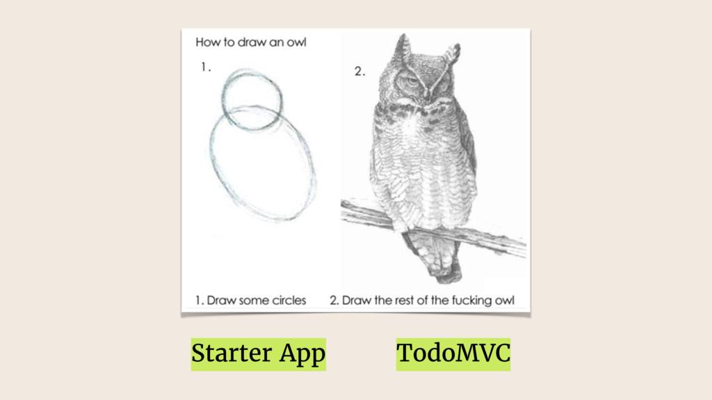 Starter App TodoMVC