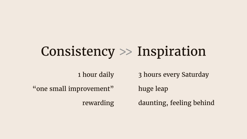"""1 hour daily """"one small improvement"""" rewarding ..."""