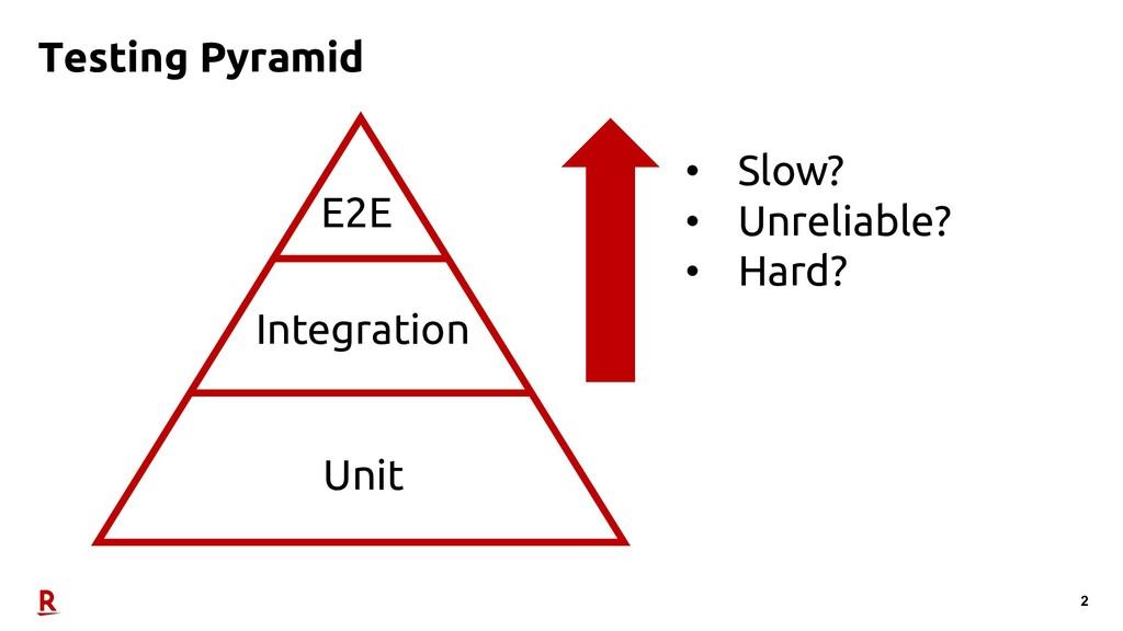 2 Testing Pyramid E2E Integration Unit • Slow? ...