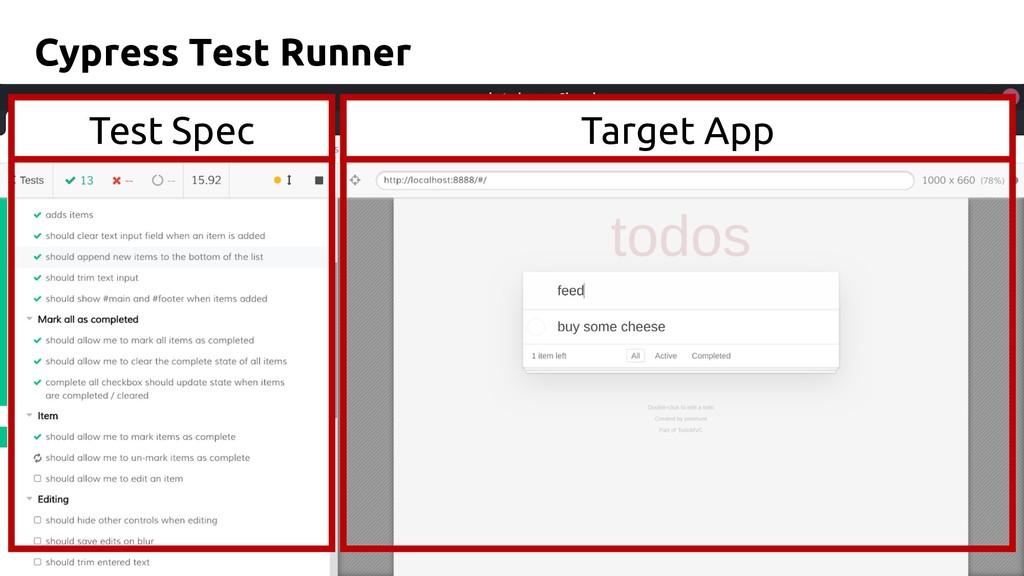 6 Cypress Test Runner Test Spec Target App