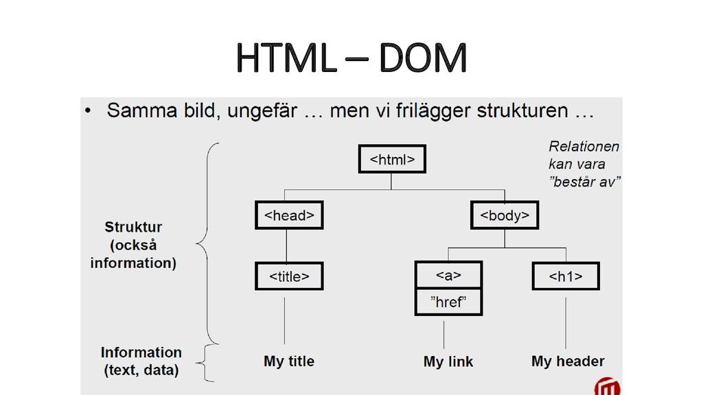 HTML – DOM