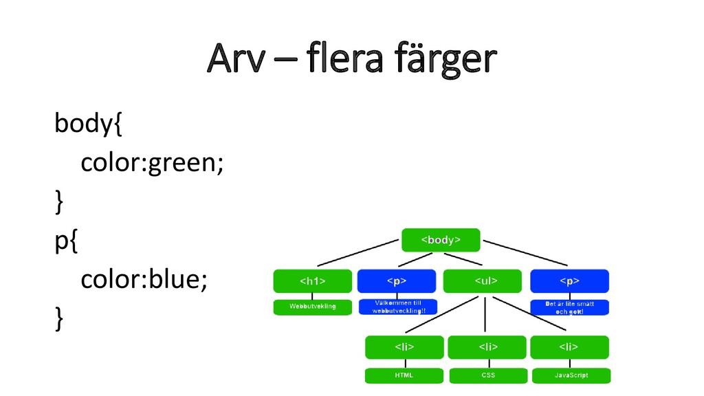 Arv – flera färger body{ color:green; } p{ colo...