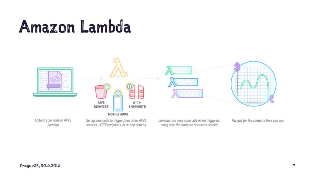 Amazon Lambda PragueJS, 30.6.2016 7