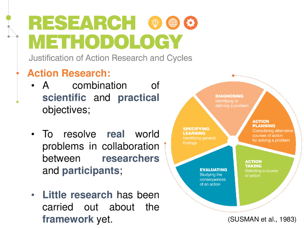 • Action Research: • A combination of scientifi...
