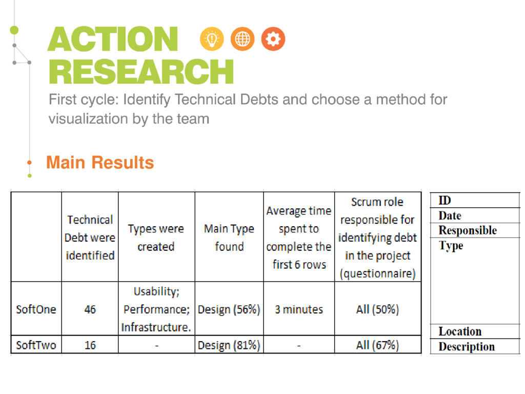 • Main Results