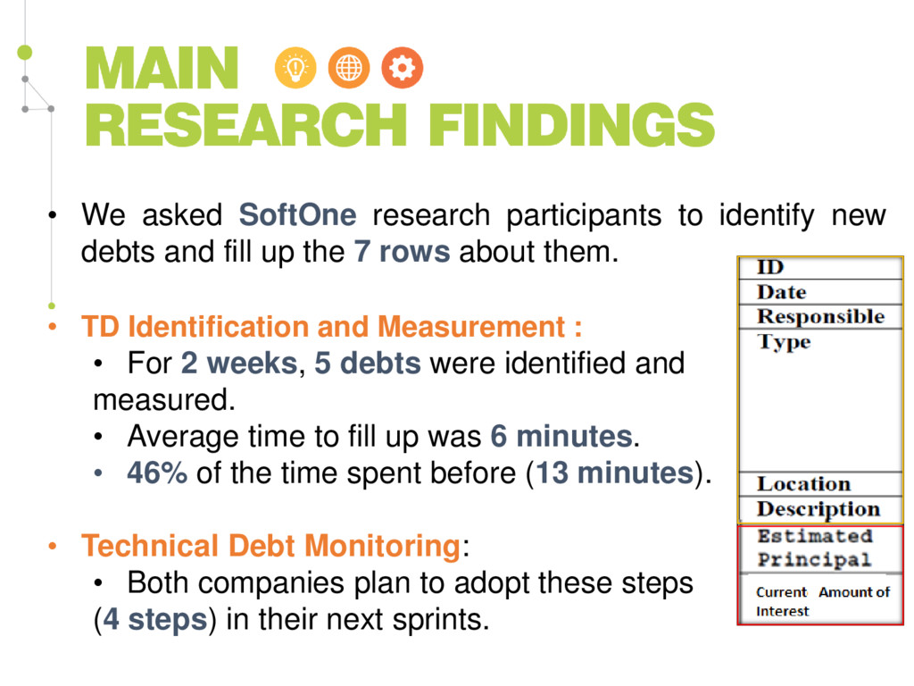 • We asked SoftOne research participants to ide...