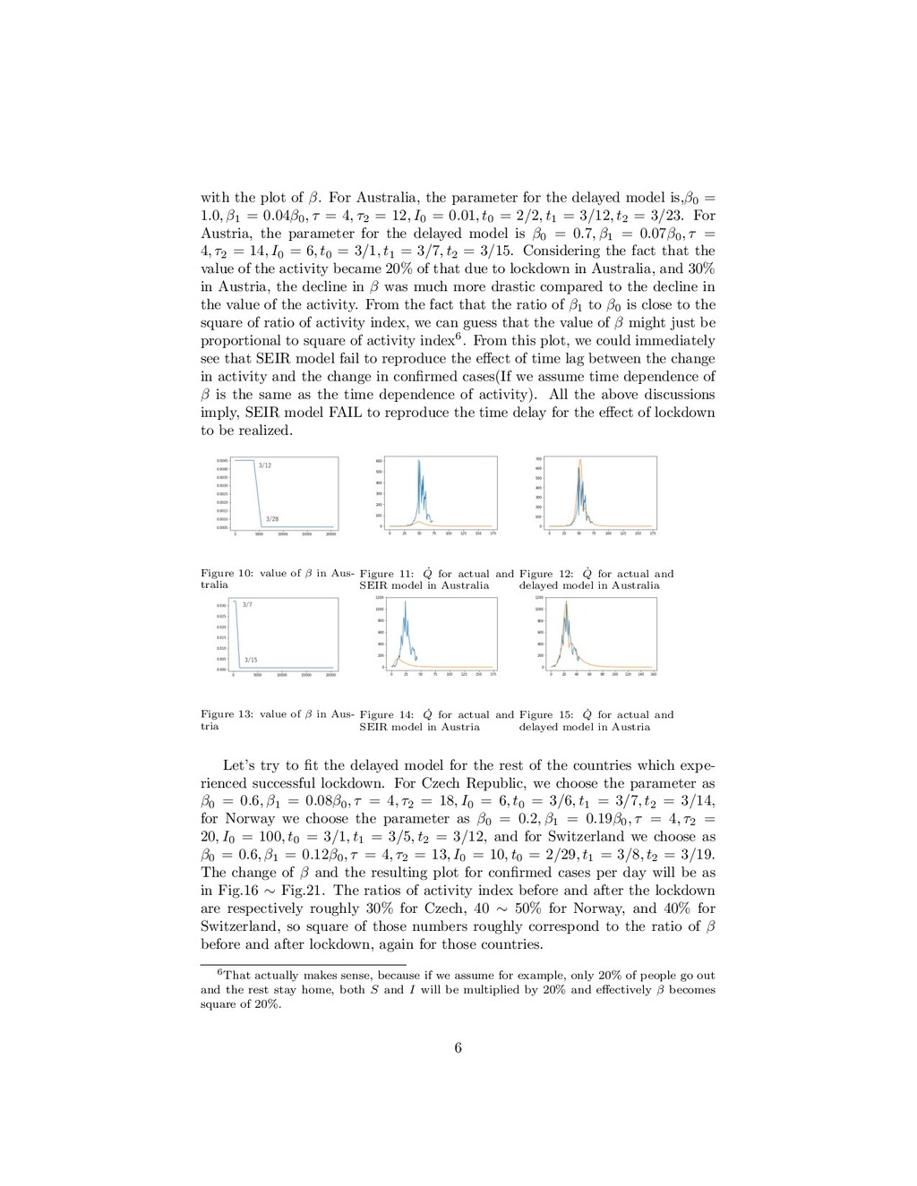 with the plot of β. For Australia, the paramete...