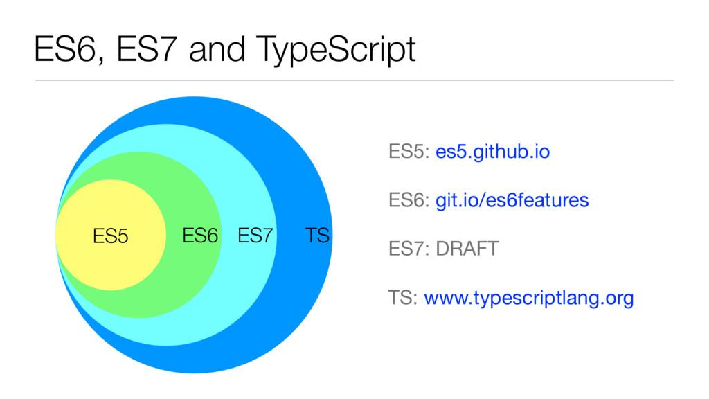 ES6, ES7 and TypeScript TS ES7 ES6 ES5 ES5: es5...