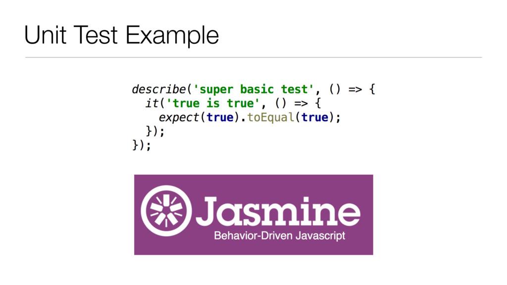 Unit Test Example