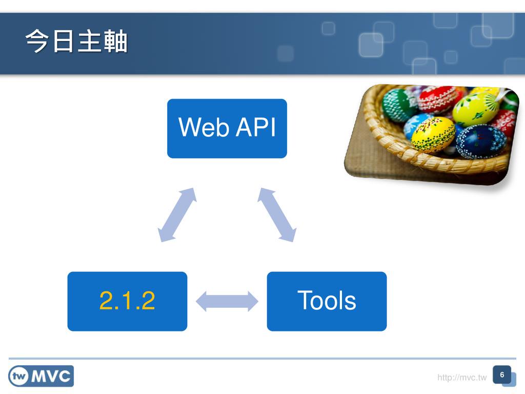 http://mvc.tw 今日主軸 6 Web API Tools 2.1.2